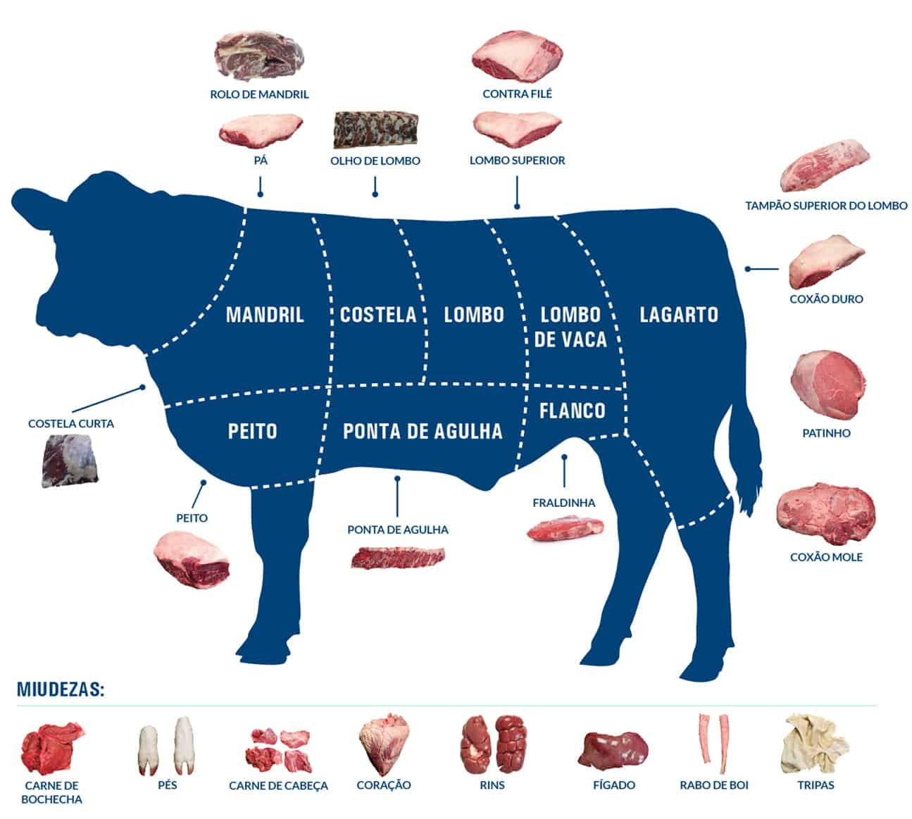 wholesale beef products
